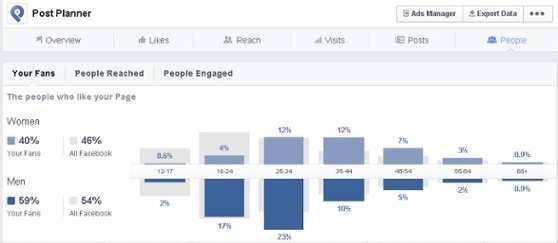 facebook-marketing-grafico-3