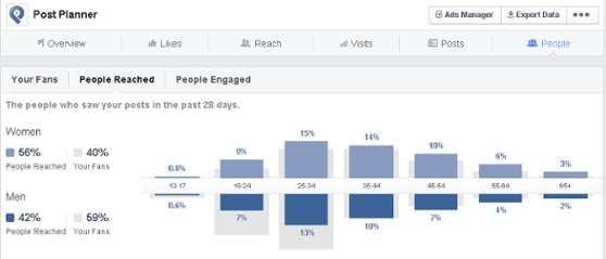facebook-marketing-grafico-4