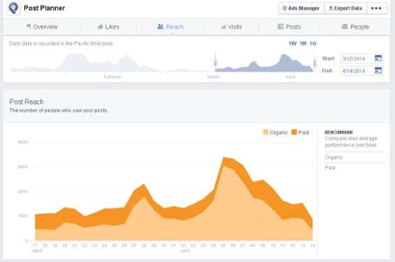 facebook-marketing-grafico