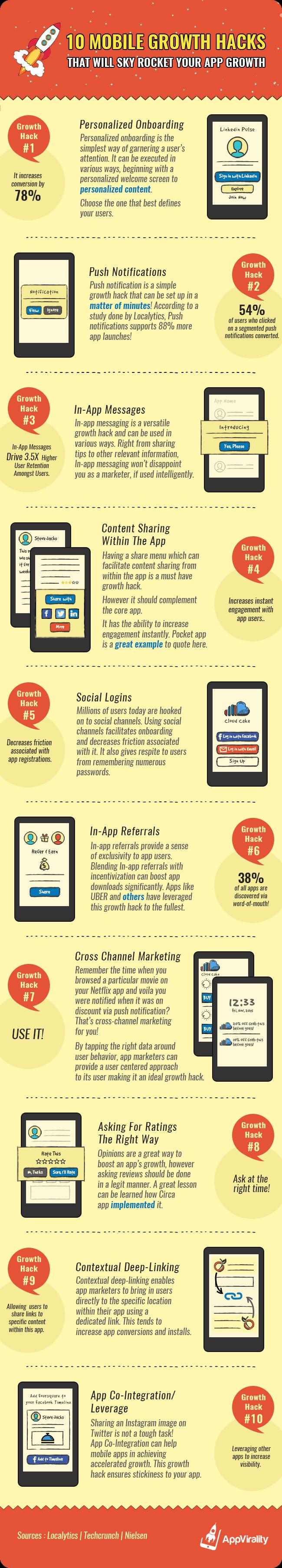 infografica-app