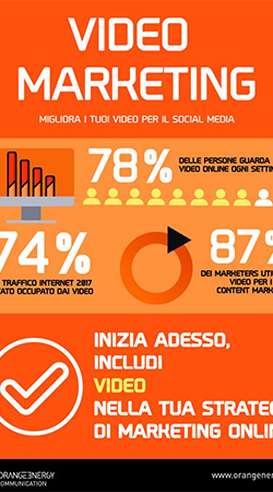 2017: L'anno del Video Web Marketing
