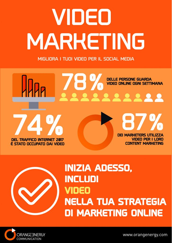video_marketing_infografica